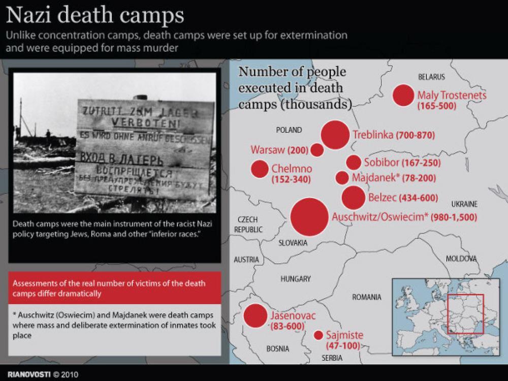 01 RIA-Novosti Infographics. Nazi Death Camps