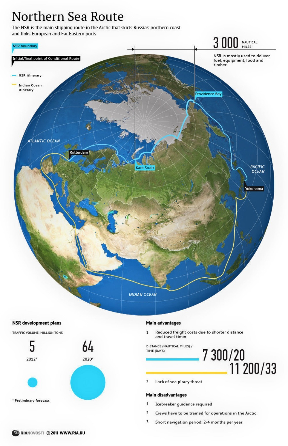 00 RIA-Novosti Infographics. Northern Sea Route (SMP). 2011