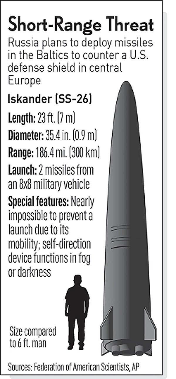 to 'Waste Money' on Anti-Shield Deployment » 00 Iskander missile