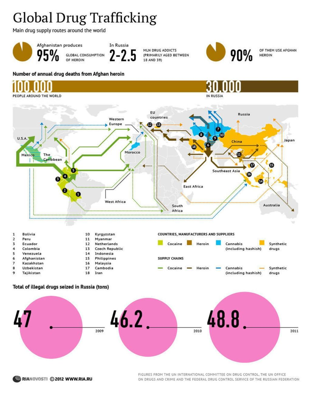 00 RIA-Novosti Infographics. Gobal Drug Trafficking. 2012