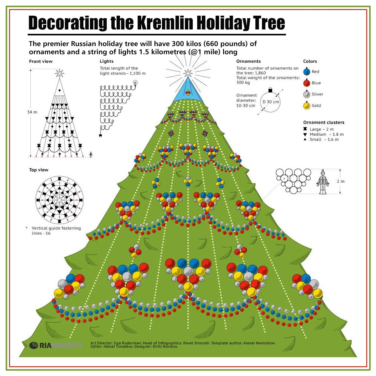 00 RIA-Novosti Infographics. Decorating the Kremlin Holiday Tree. 2012