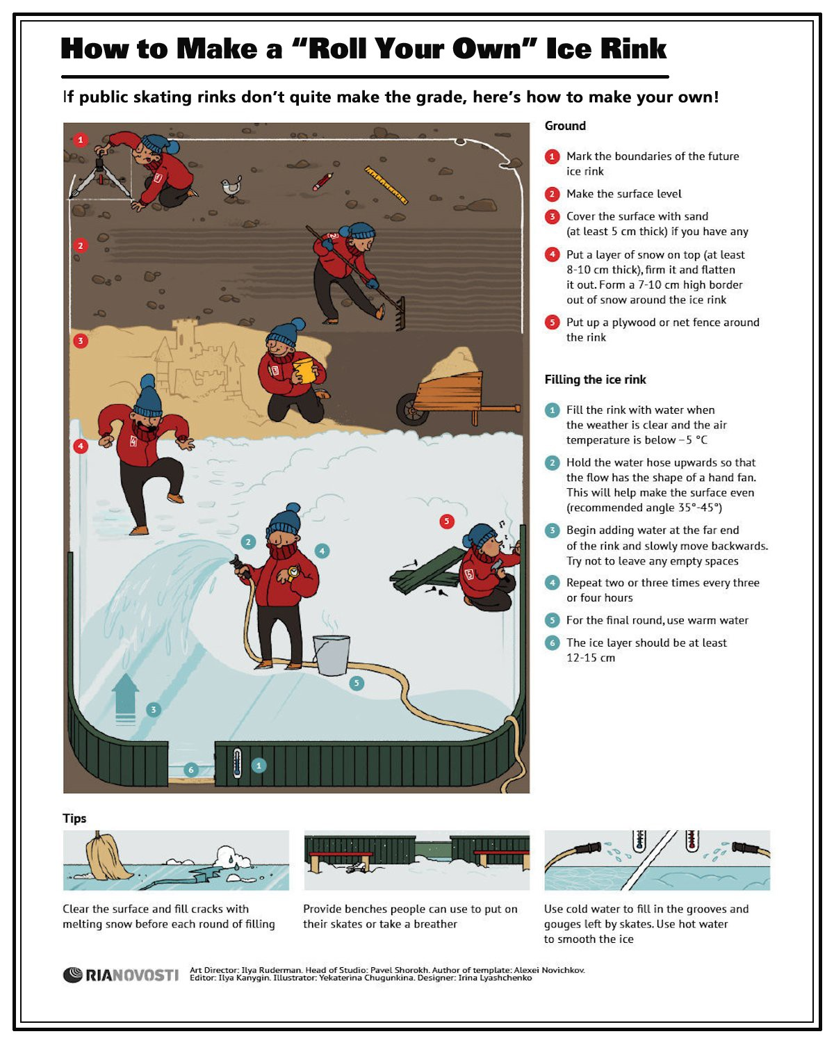 "00 RIA-Novosti Infographics. How to Make a ""Roll Your Own"" Ice Rink. 2012"