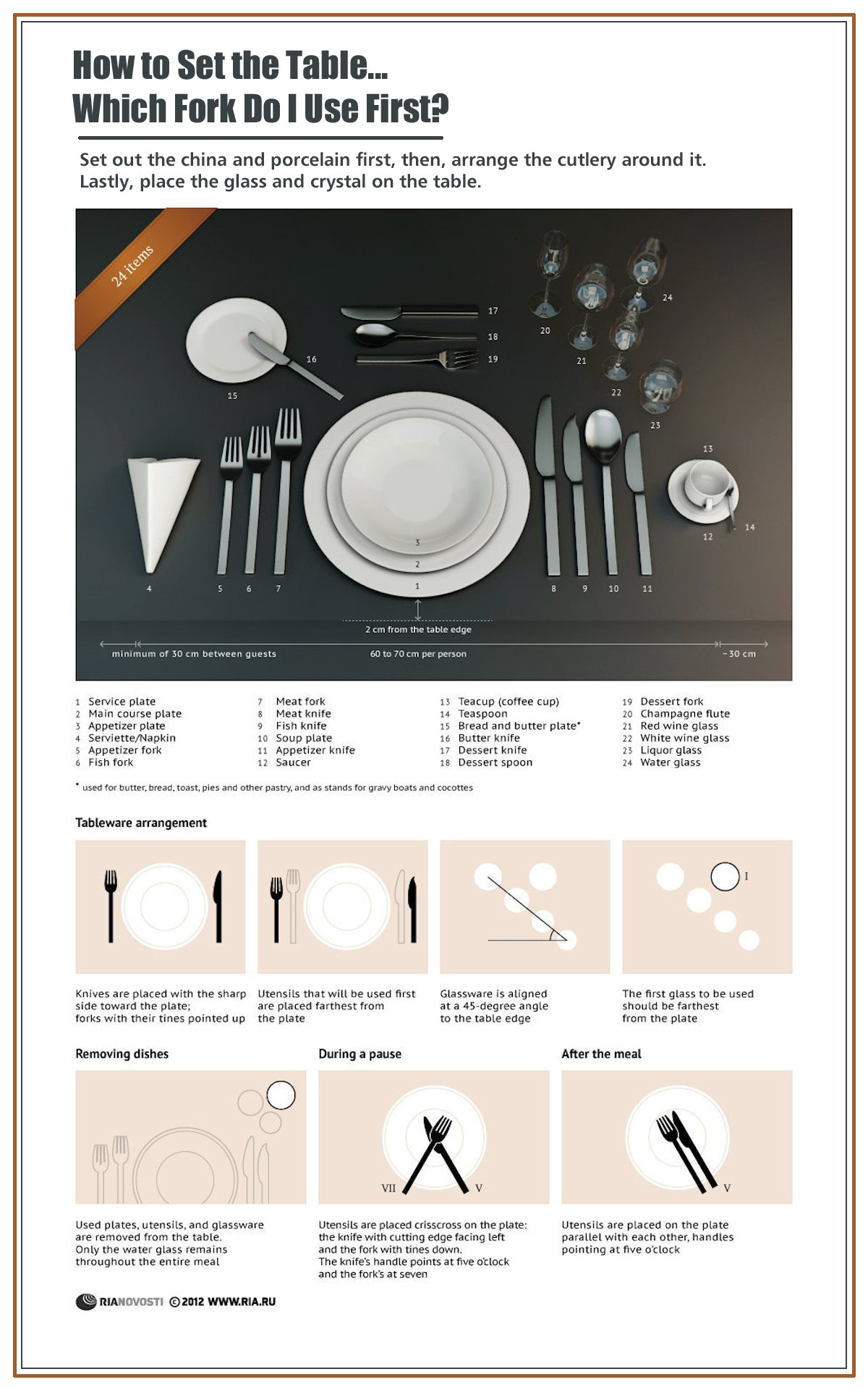 00 RIA-Novosti Infographics. How to Set the Table... Which Fork Do I Use First. 2012