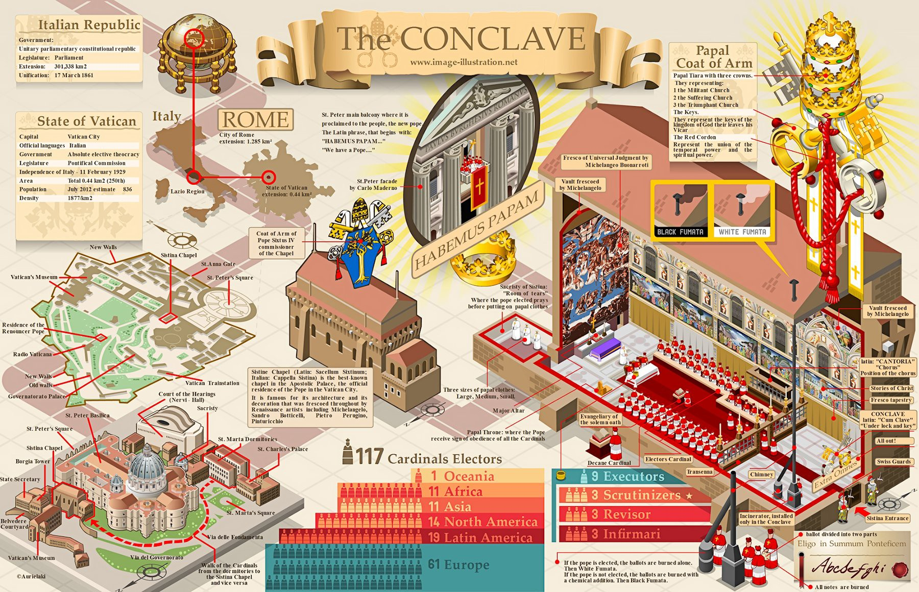 00 Infographic. The Conclave. 12.03.13