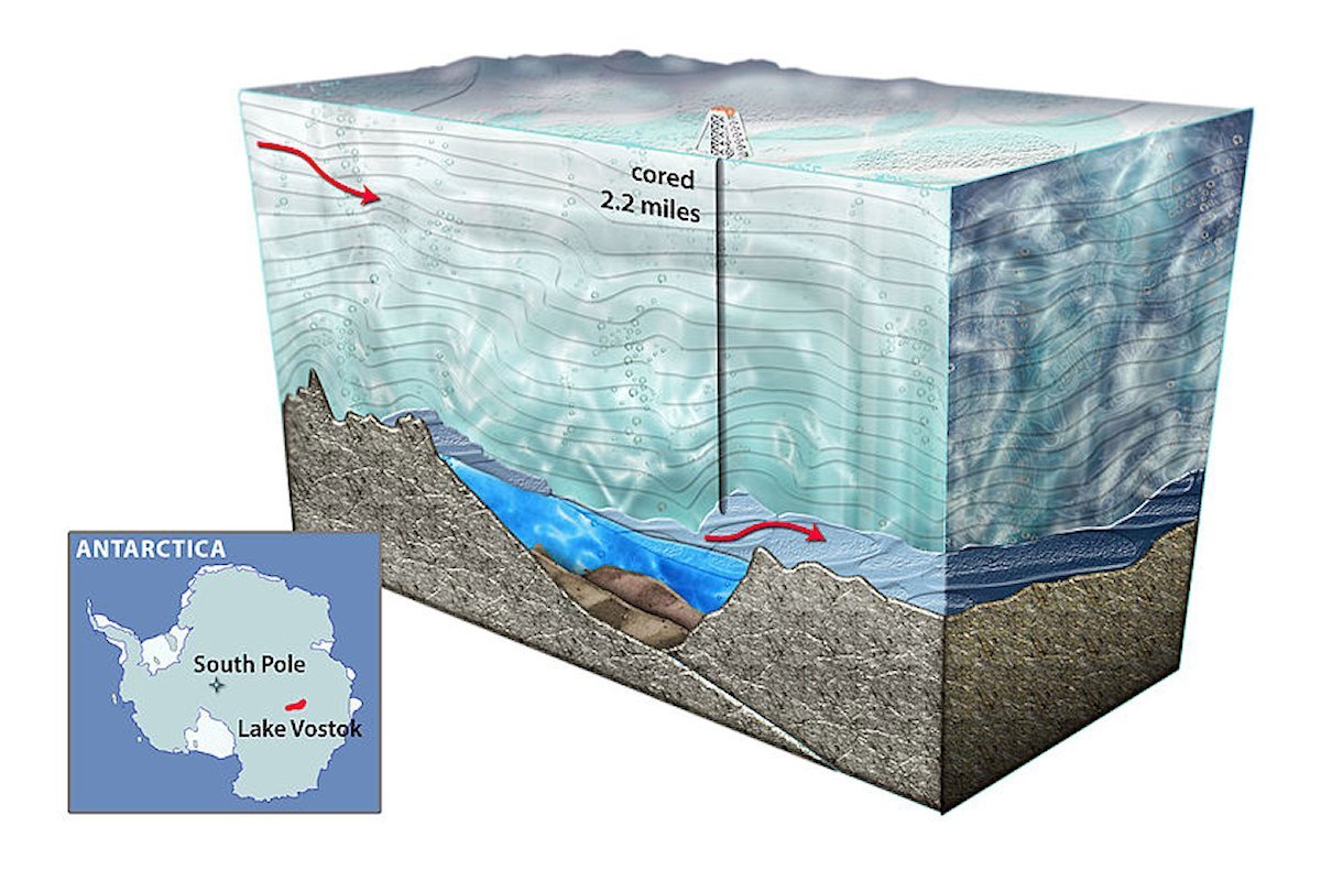 00 Lake Vostok drilling. 12.03.13