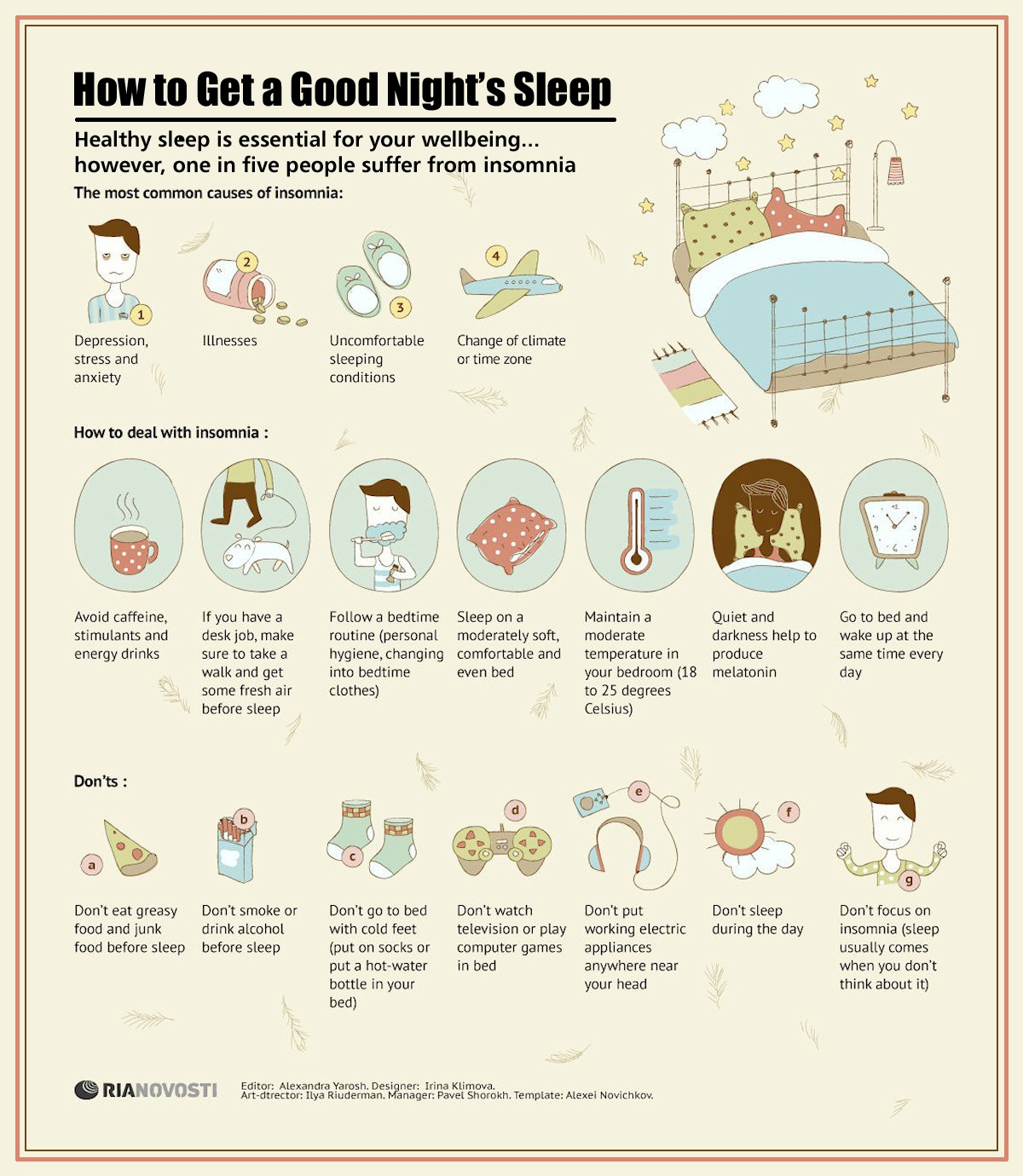 00 RIA-Novosti Infographics. How to Get a Good Night's Sleep. 2013