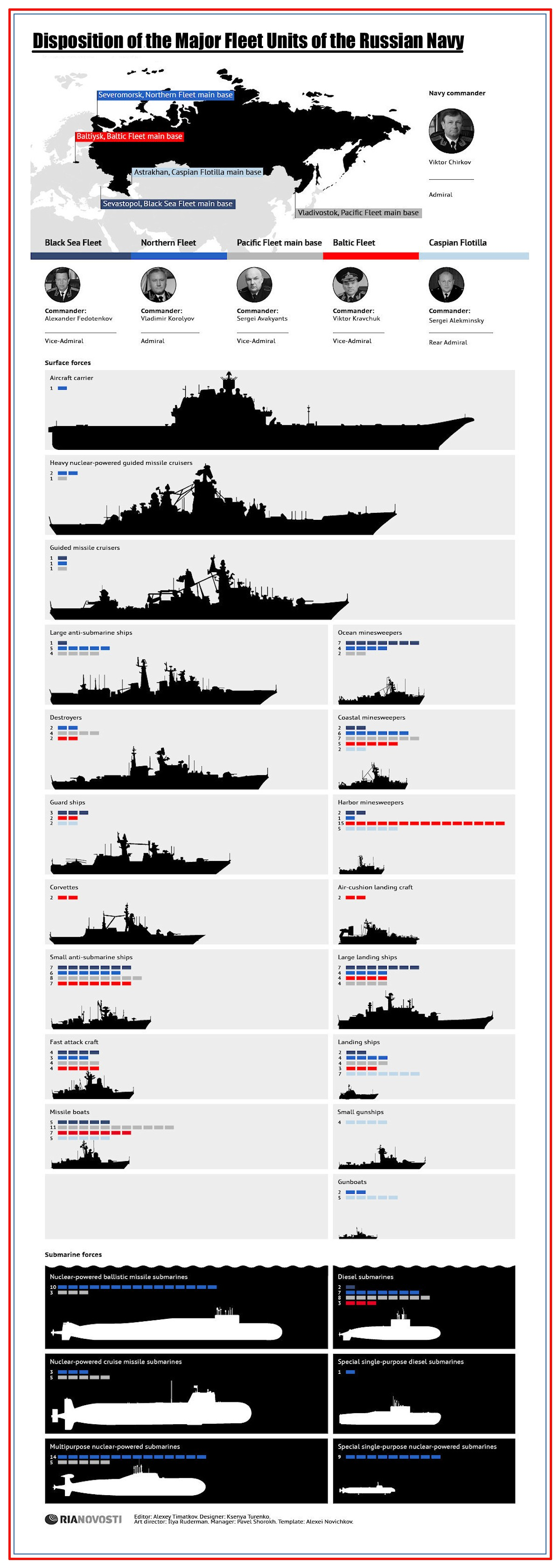 00 RIA-Novosti Infographics. Disposition of the Major Fleet Units of the Russian Navy. 2013