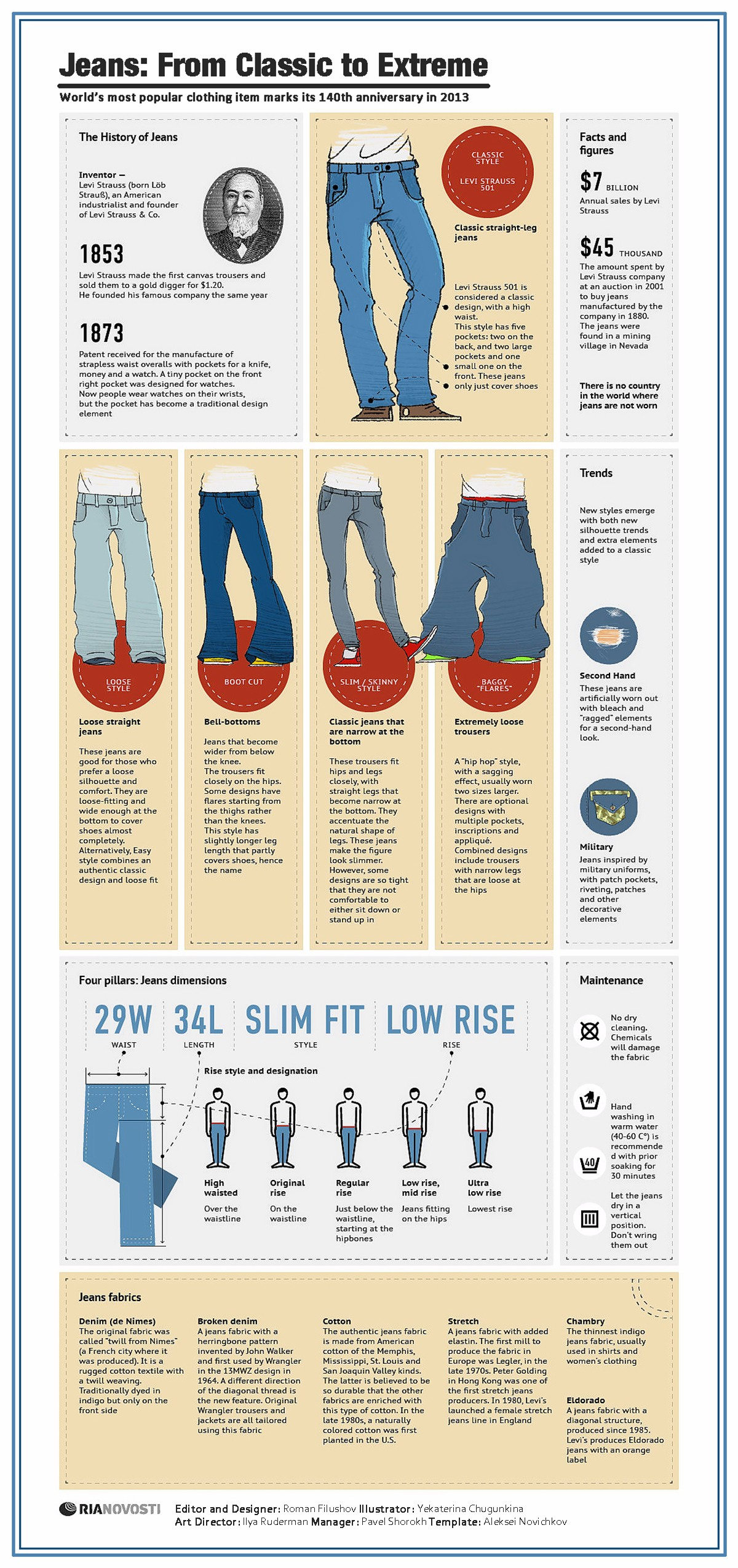 00 RIA-Novosti Infographics. Jeans. From Classic to Extreme. 2013
