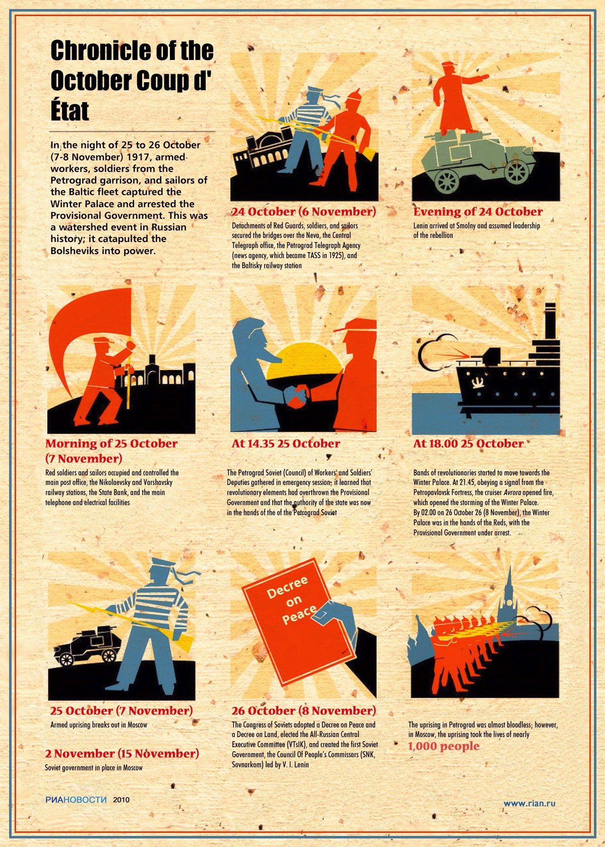 00 RIA-Novosti Infographics. Chronicle of the October Coup d' État. 2011