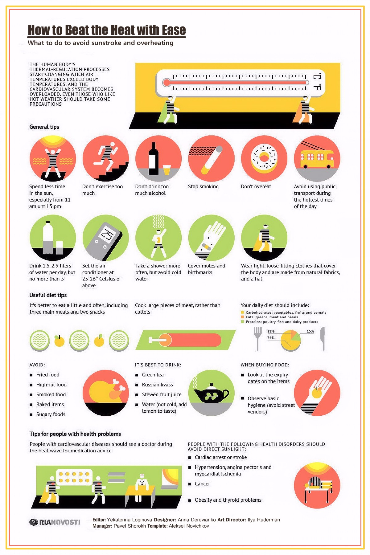 00 RIA-Novosti Infographics. How to Beat the Heat with Ease. 2013