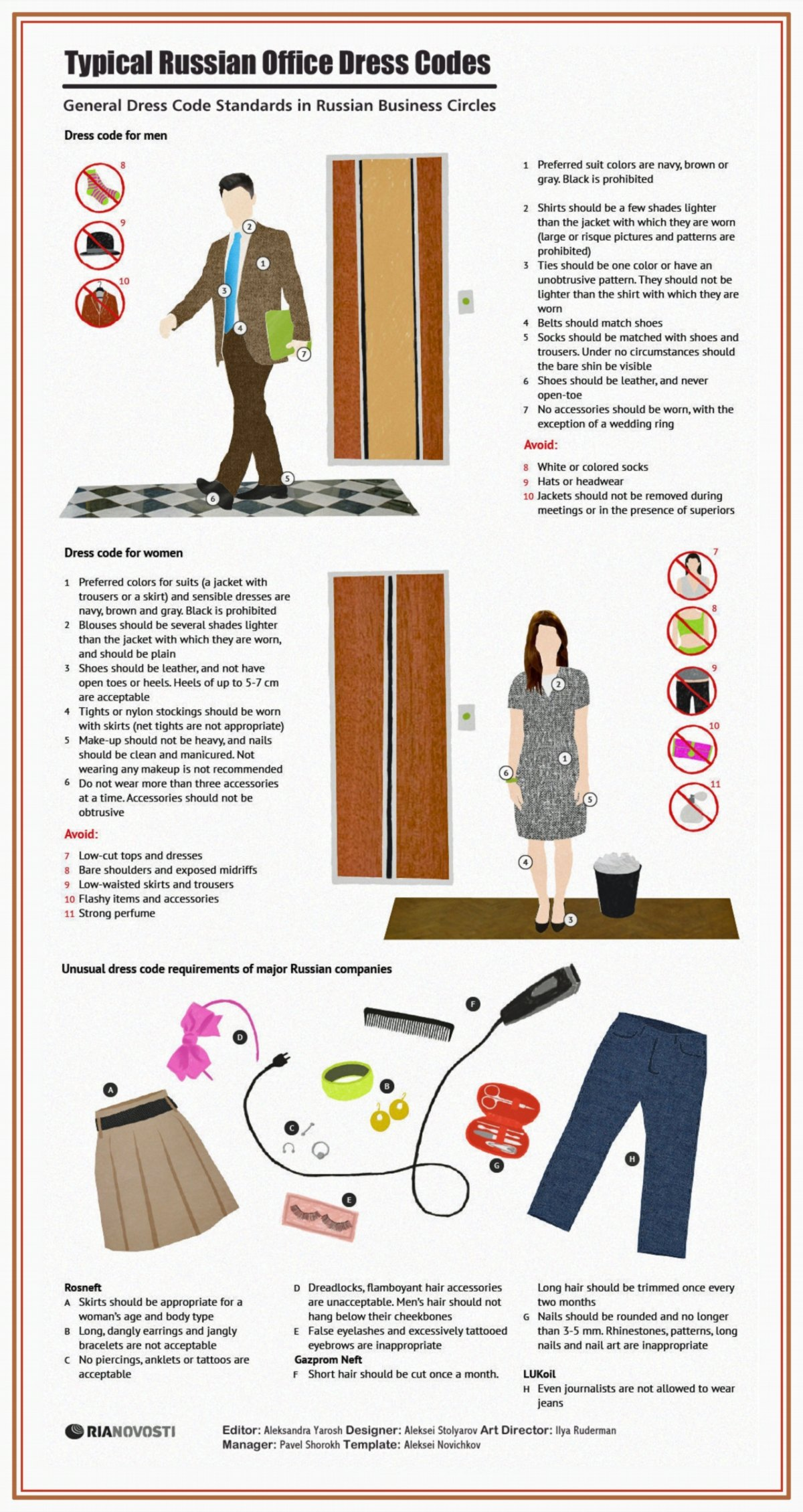 00 RIA-Novosti Infographics. Typical Russian Office Dress Codes . 2013