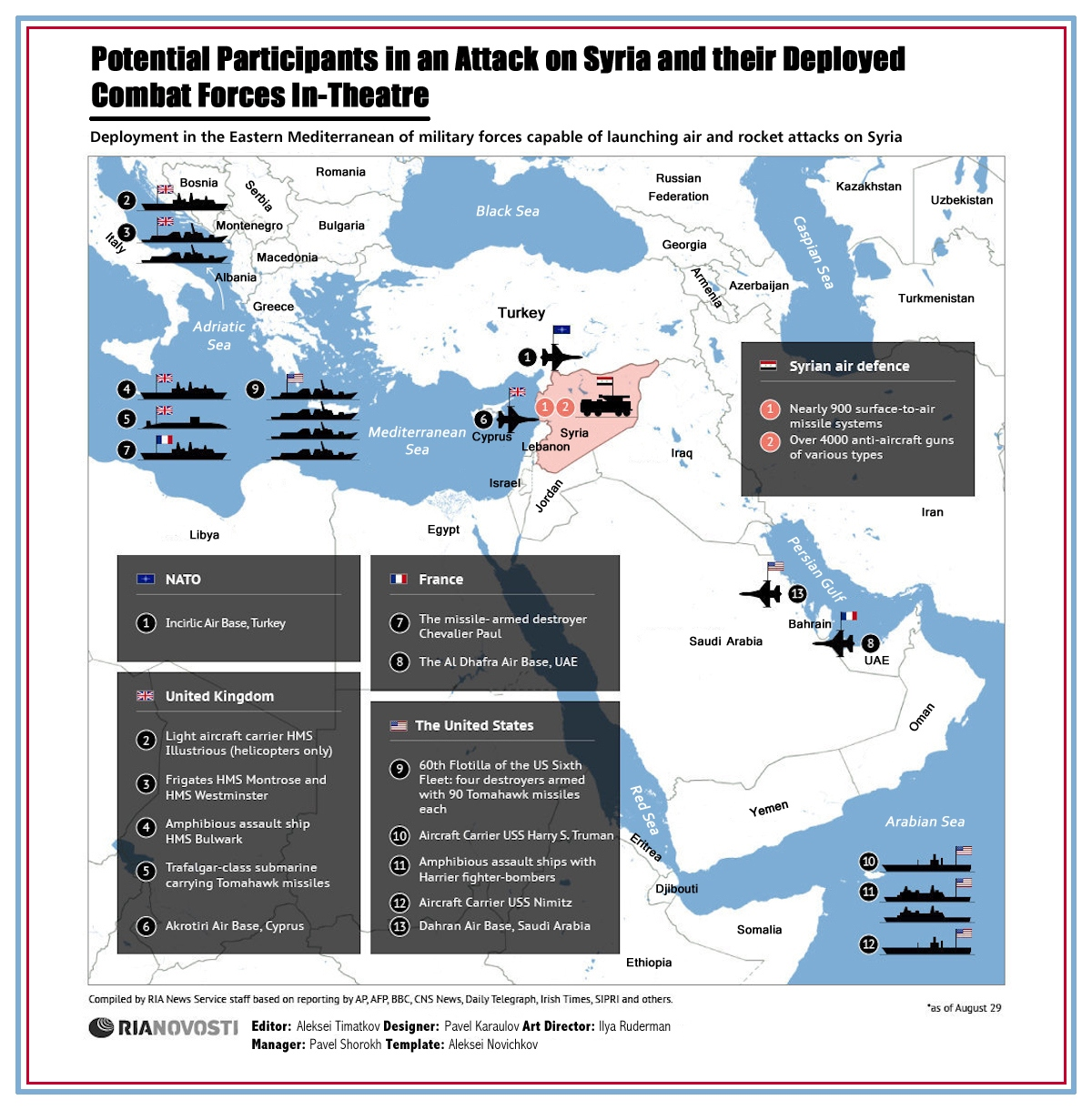 00 RIA-Novosti Infographics. Potential Participants in an Attack on Syria and their Deployed Combat Forces In-Theatre. 2013