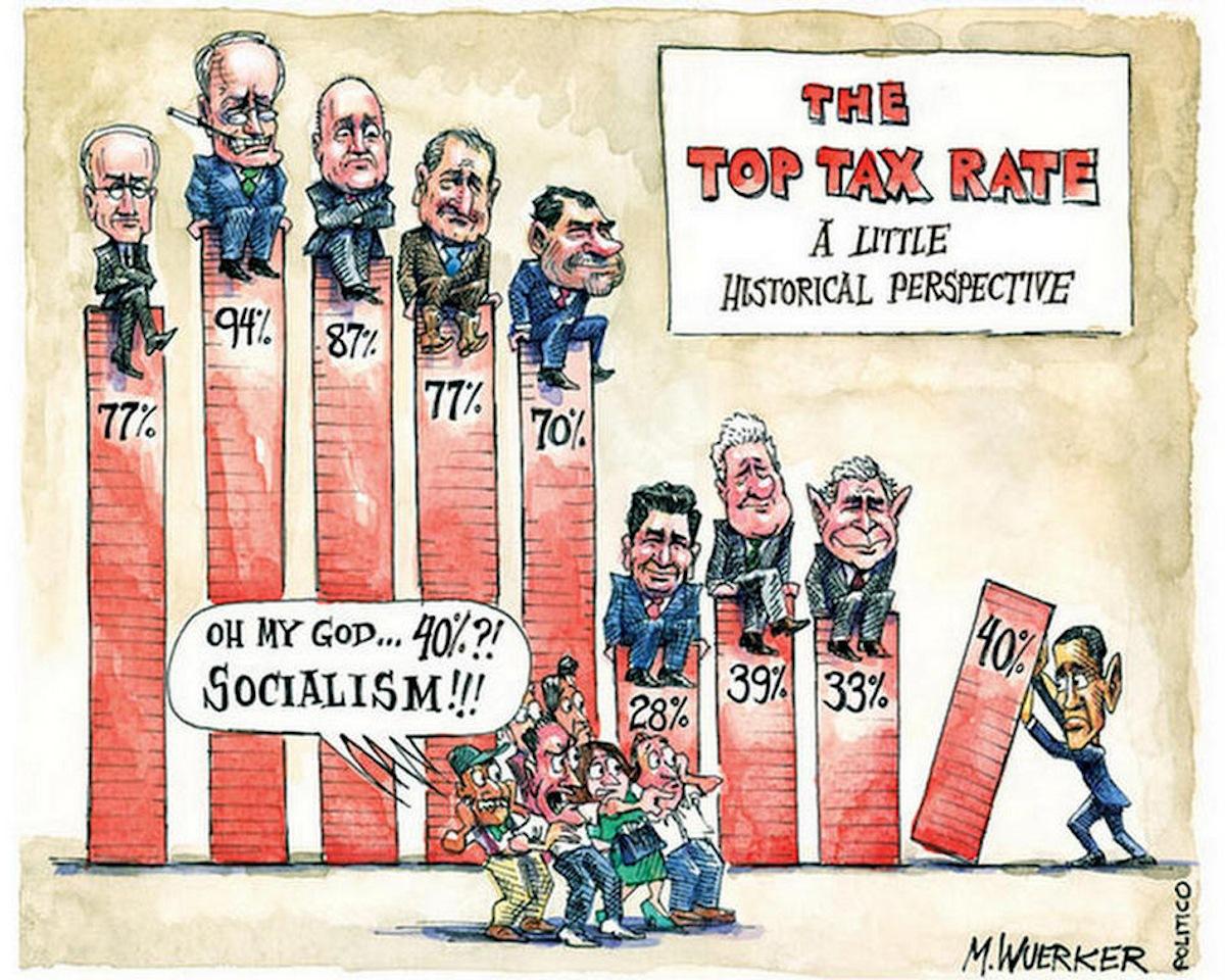 00 Obama Tax Rates. 13.10.13