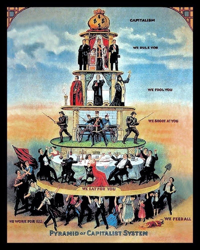 https://02varvara.files.wordpress.com/2013/10/00-pyramid-of-the-capitalist-system-1911-iww.jpg