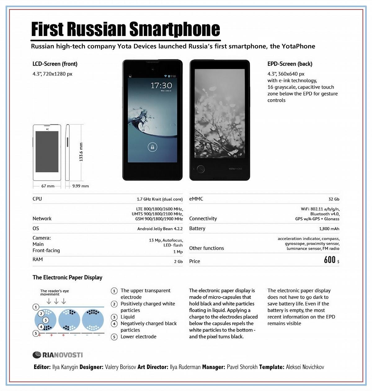 00 RIA-Novosti Infographics. First Russian Smartphone. 2013