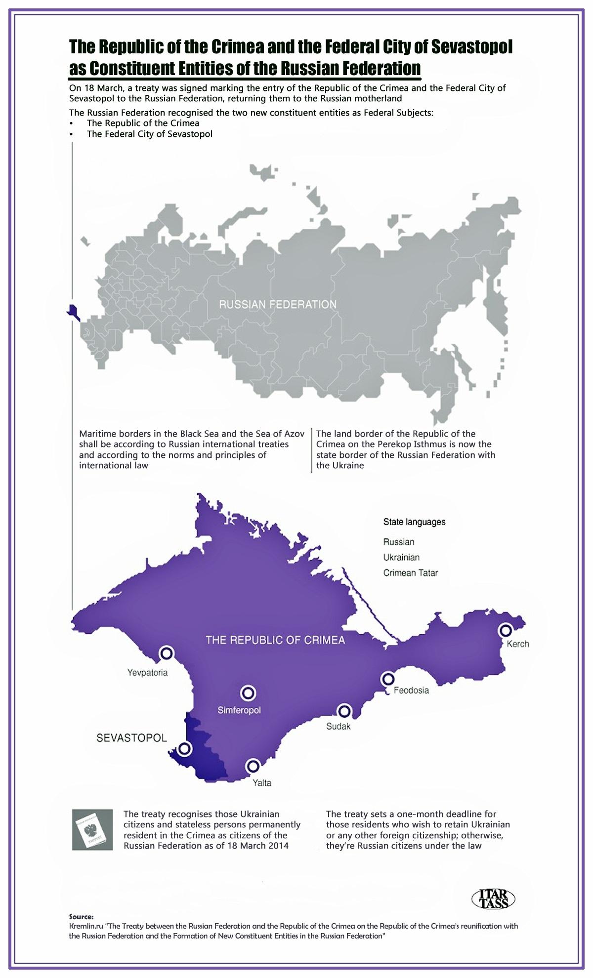 00 ITAR-TASS Infographic. Status of Crimea in the RF. 14.04.14