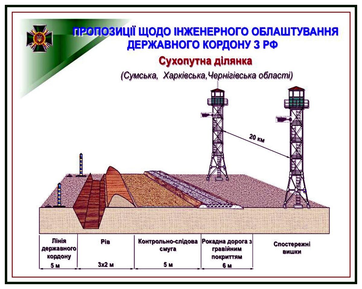 00 ukrainian dream border fortifications. 06.09.14