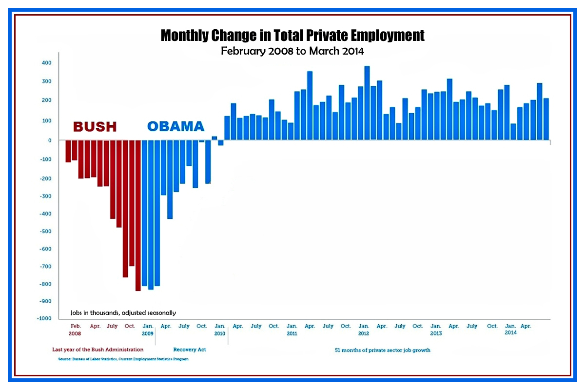 00 Monthly change in US employment. 07.10.14