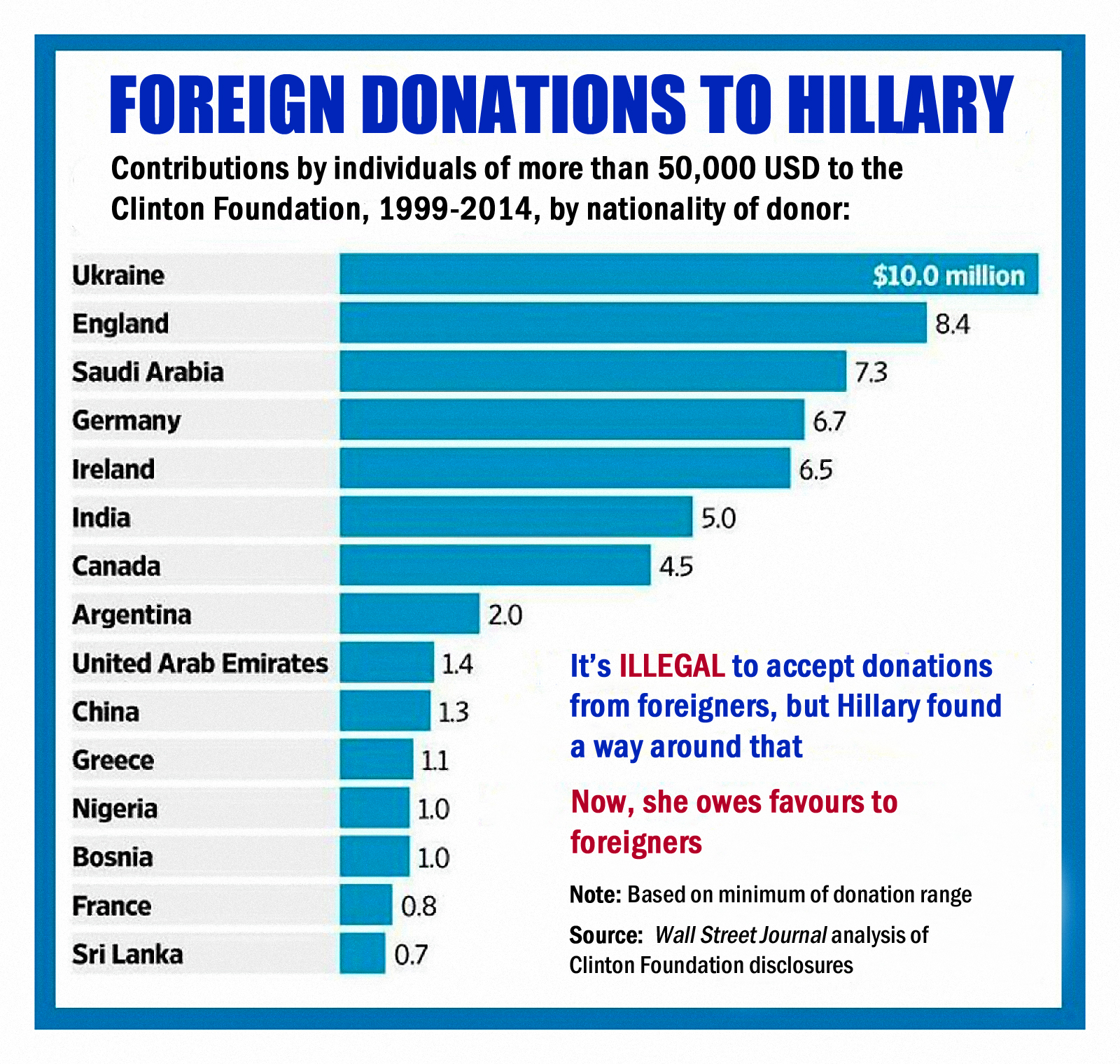 00 clinton foundation 240516
