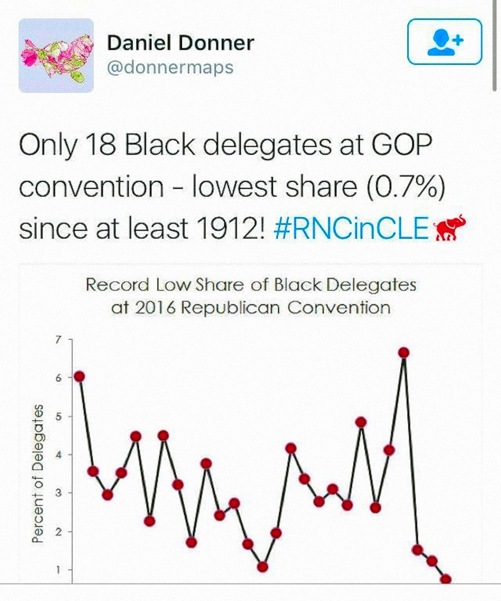 00 usa republican black delegates 190716