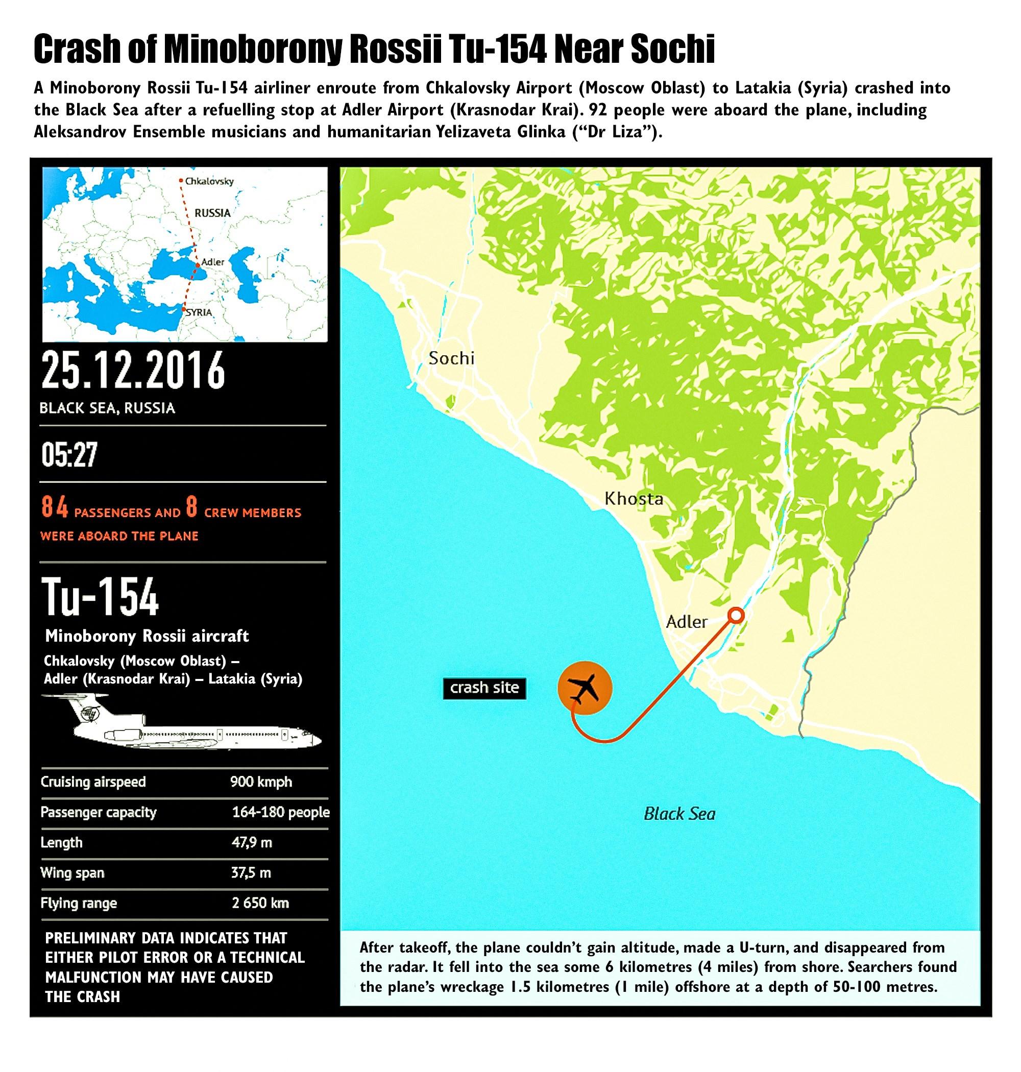 00-infographic-sochi-plane-crash-251216
