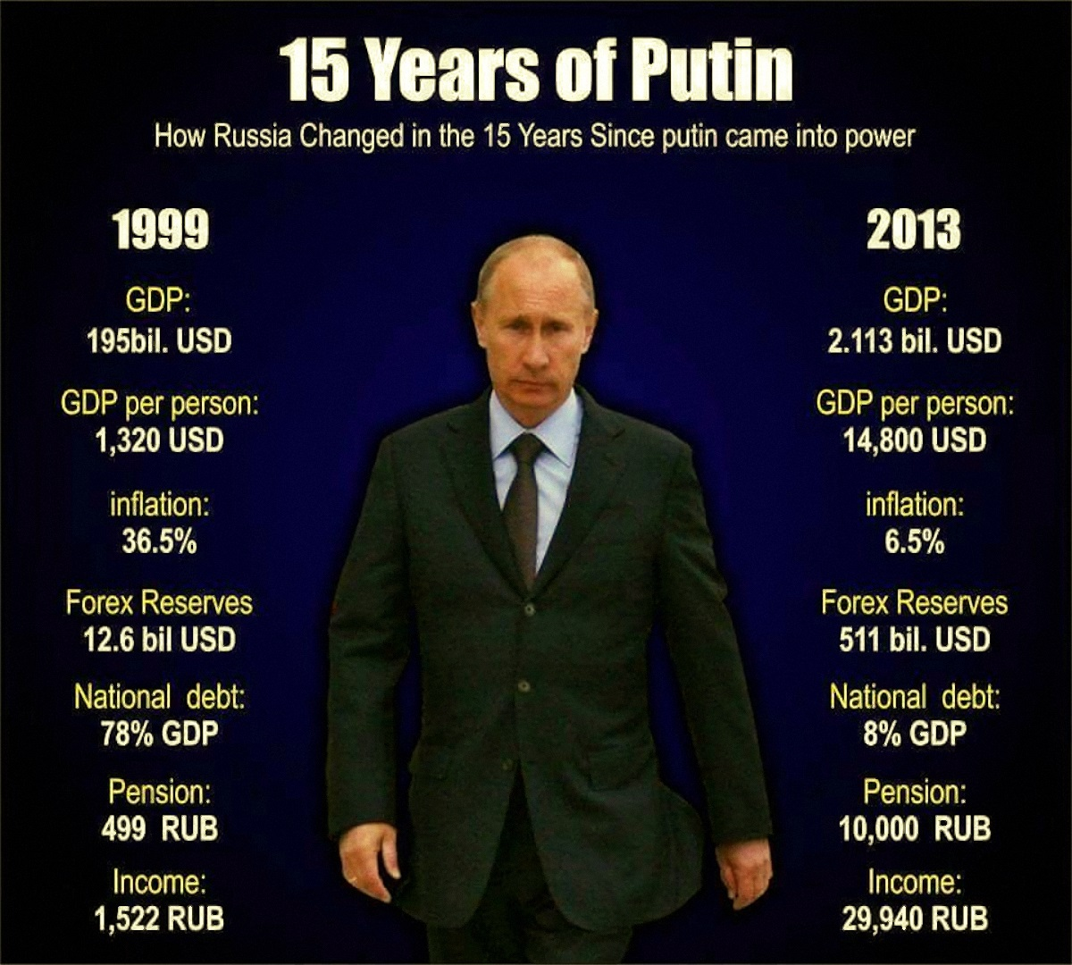 00-russia-15-yrs-of-putin-090117
