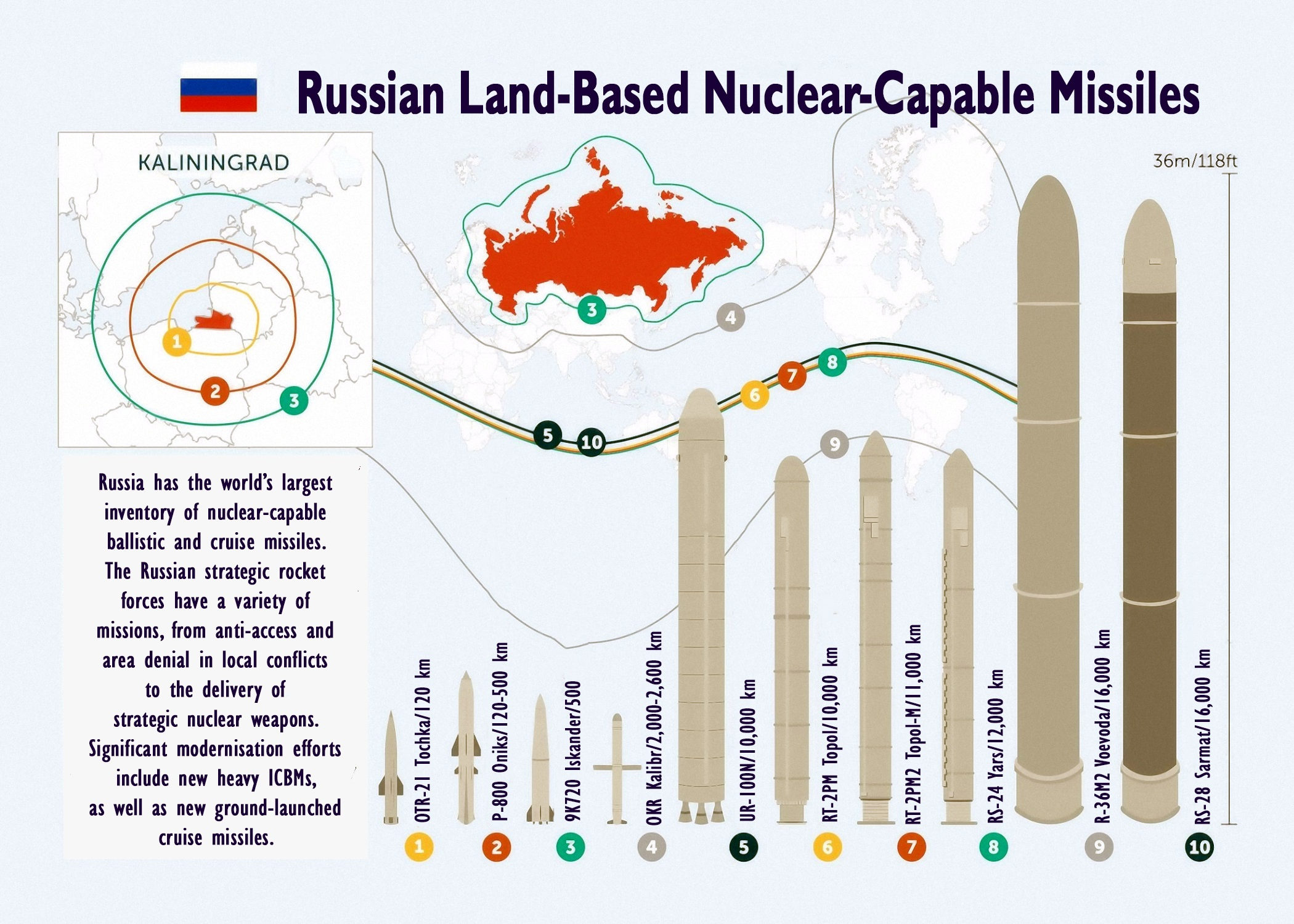 And where in Russia are the missile forces in which cities there are parts of the river